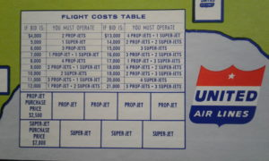 Air Empire Flight Costs Table