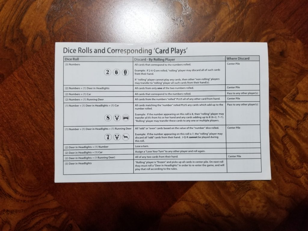 Dice Rolls and Corresponding 'Card Plays' sheet from Instruction Manual.